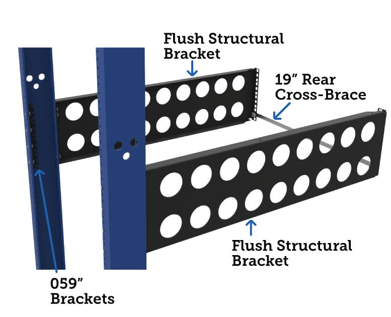 Flush mount conversion kit features