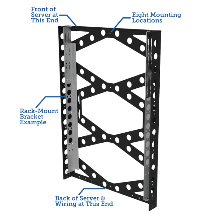 Wall Mount Rack Features