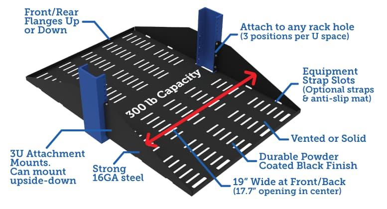 3U 2 Post Relay Rack Shelf Features